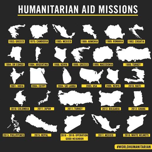 Humanitäre IDF-Hilfsmissionen retten die Welt