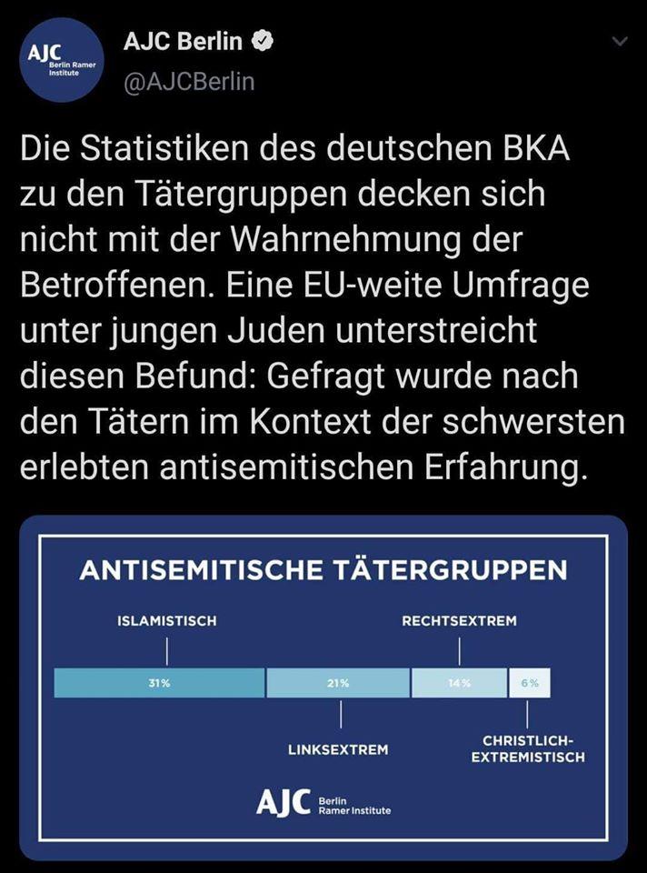 Deutschlands selektiver Kampf gegen Antisemitismus