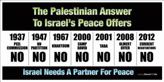 Die 1.000 Nein von Abbas