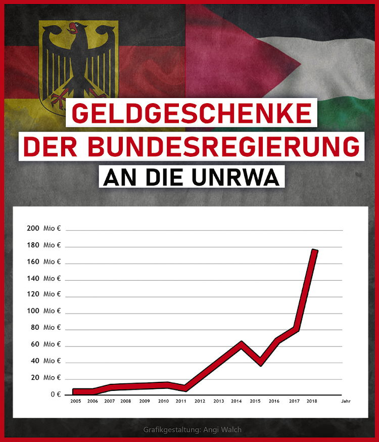 Sind Berlin und Brüssel die größten Friedenshindernisse im Nahen Osten?