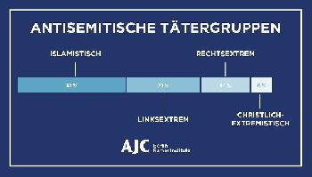 Werden-in-Deutschland-erneut-Juden-verfolgt-werden
