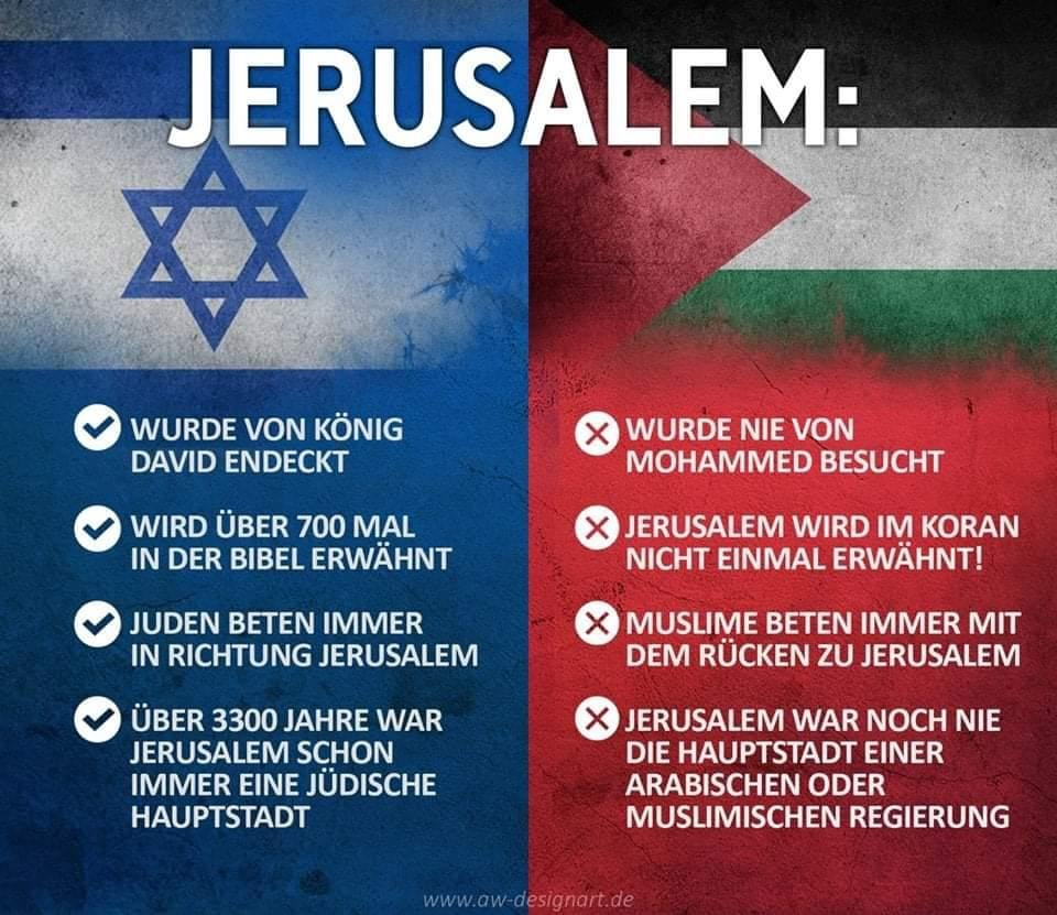 Zum Jerusalem-Tag