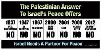 Mahmud Abbas: Trump-Friedensplan soll sich `zur Hölle scheren´