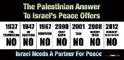Der Friedensprozess ist ein Prozess der Schuldzuweisung an Israel