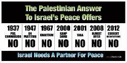 Friedenshindernis