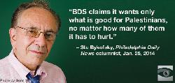 BDS und der Mythos des wirtschaftlichen Druckes