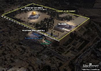 Acht Dinge, die Sie über die Kotel und den Tempelberg wissen müssen [Videos]