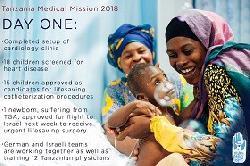 Deutsche und Israels gemeinsam für Kinder in Tansania