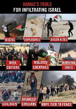 Der `Great Return March´ -  die Konfrontationskampagne der Hamas gegen Israel