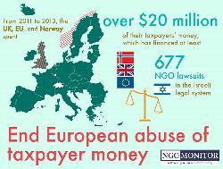 NGO Monitor fordert ein Ende der Finanzierung des NGO Antisemitismus