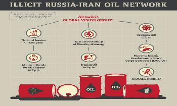 US-Sanktionen treffen russisch-iranisches Ölnetzwerk