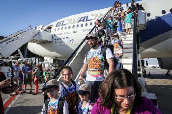 Einwanderung von Juden nach Israel - Migration oder Flucht?