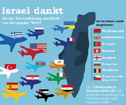 Schwere Brände in Israel - Große internationale Solidarität